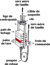 Chariot-de-contrepoids-2+