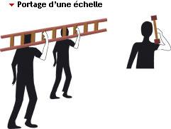 portage_2